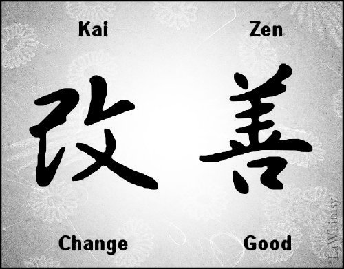 Kaizen ideographs Word Nerd via lawhimsy