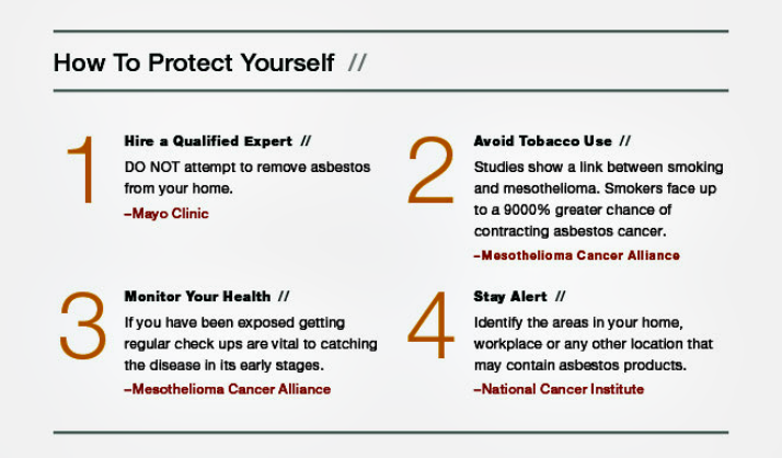 AsbestosAwarenessWeekCrop via Mesothelioma Cancer Alliance